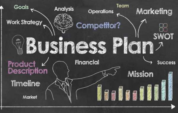 Six ways to know if Your plan is a great plan